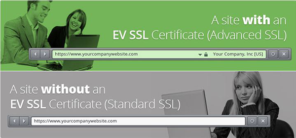 A site with SSL Certificate